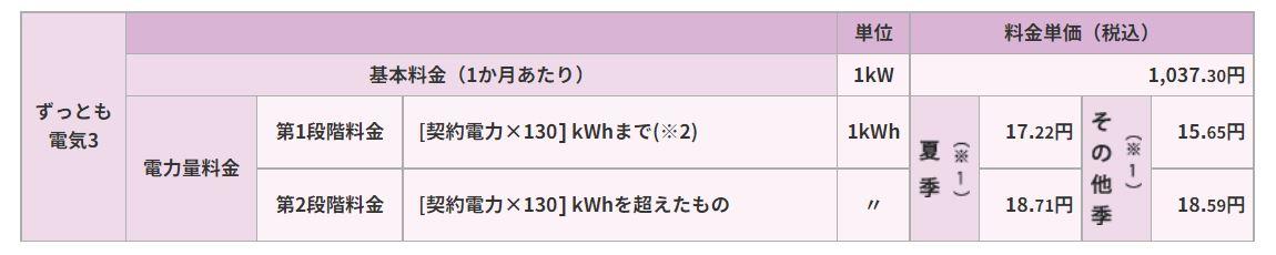 ずっとも電気3