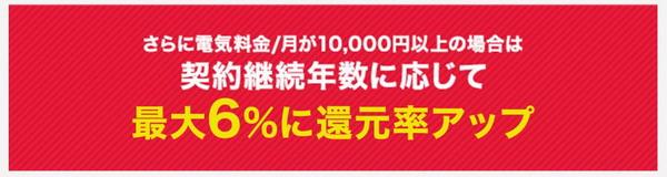東京ガス アマゾン券