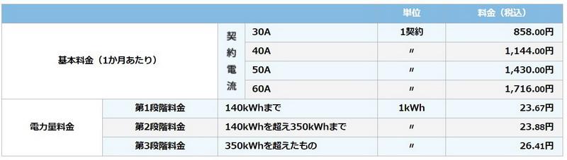 ずっとも電気1の基本料金表